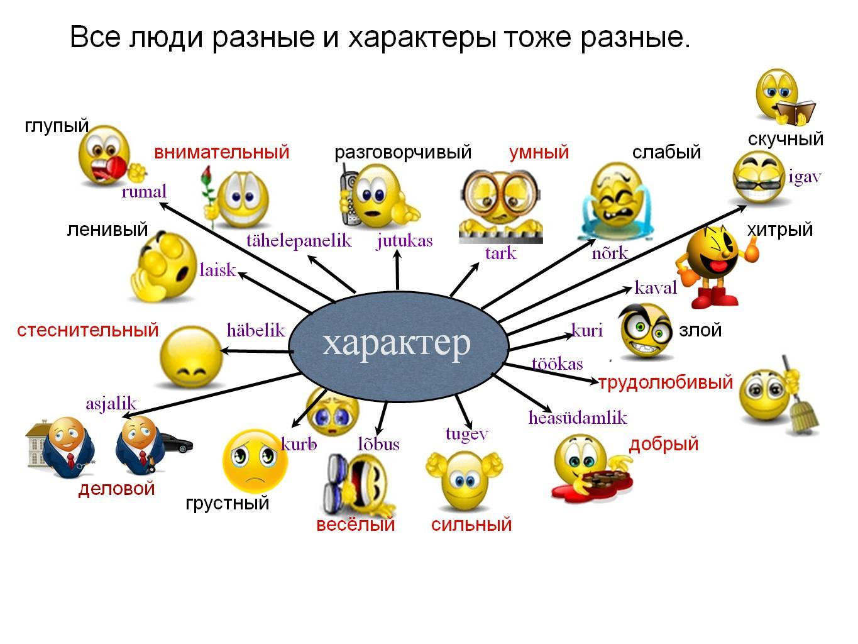 типы характеров людей